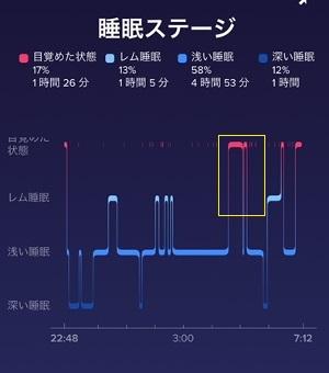 睡眠データ
